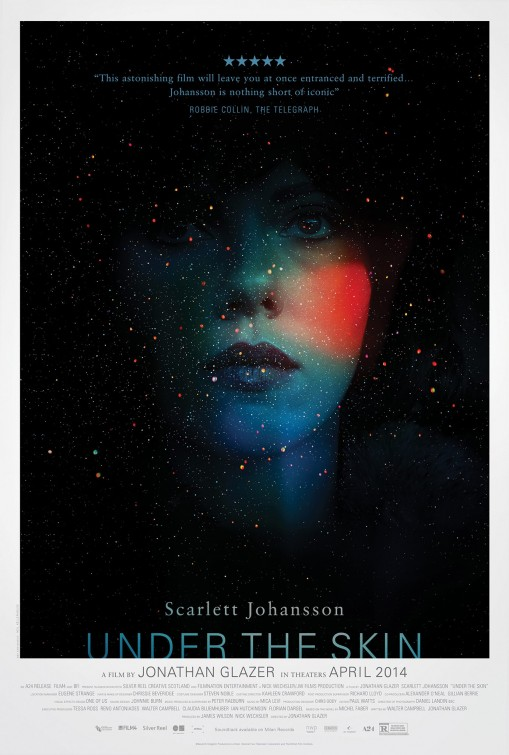 undertheskinposter